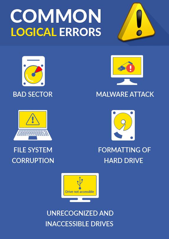 Ανάκτηση δεδομένων USB Flash Κοινά προβλήματα